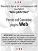 Pagina personale di Antonella Ruggiero